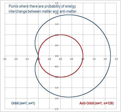 orbit_study_jorge_xerxes23